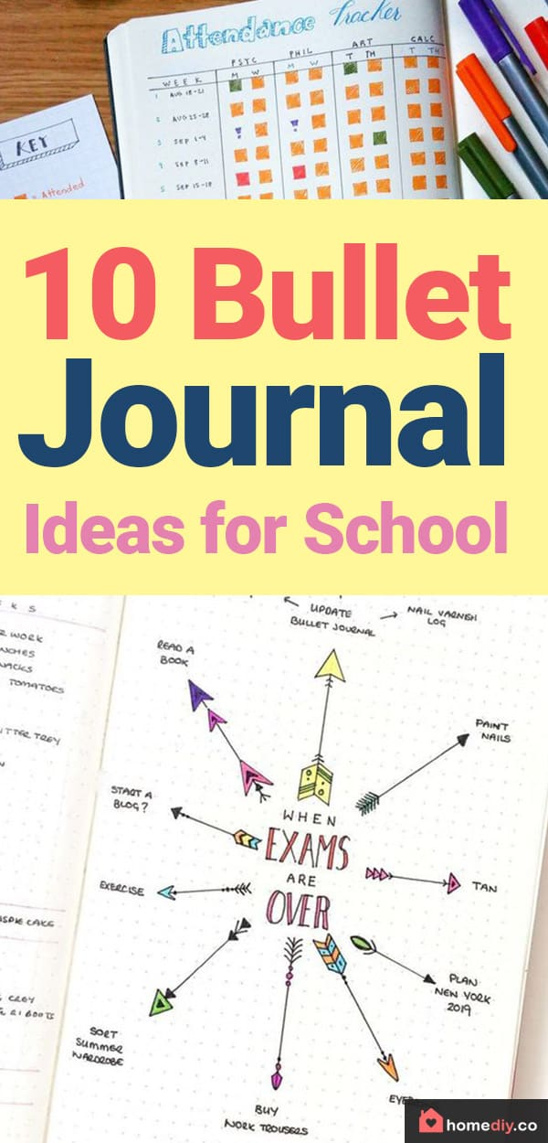 If you want to achieve all your study goals, so it's high time to think about starting a Bullet Journal to keep track of your progress and be organized